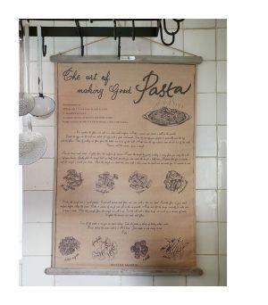 Plakát Pasta Recipe Banner